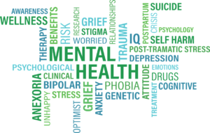 mental health word cloud21