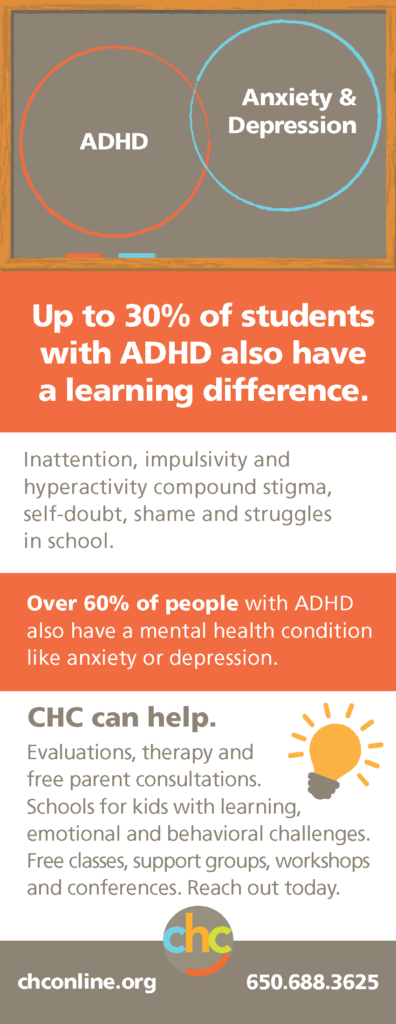 LD-AD-Infographic-Rack-Cards_4.25x11_LD-ADHD infographic227
