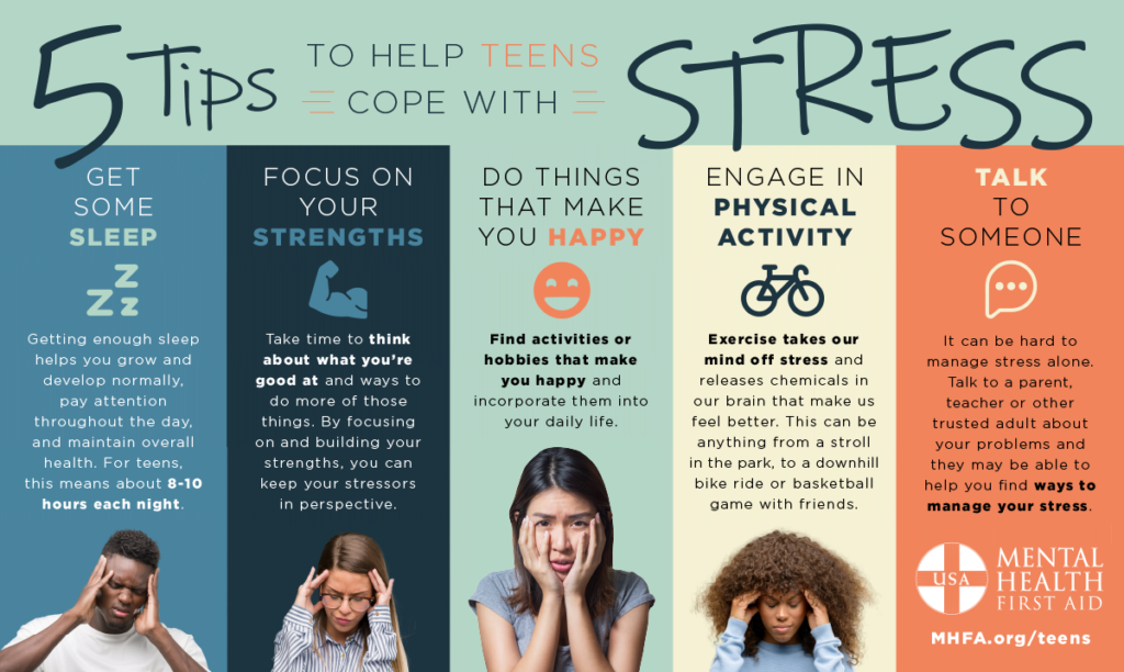 Five Tips For Helping Teens Manage >> Resources Categorized As Anxiety Depression Preteen Teen
