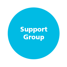 suppport group