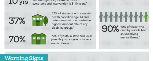 mental health facts children and teens 506